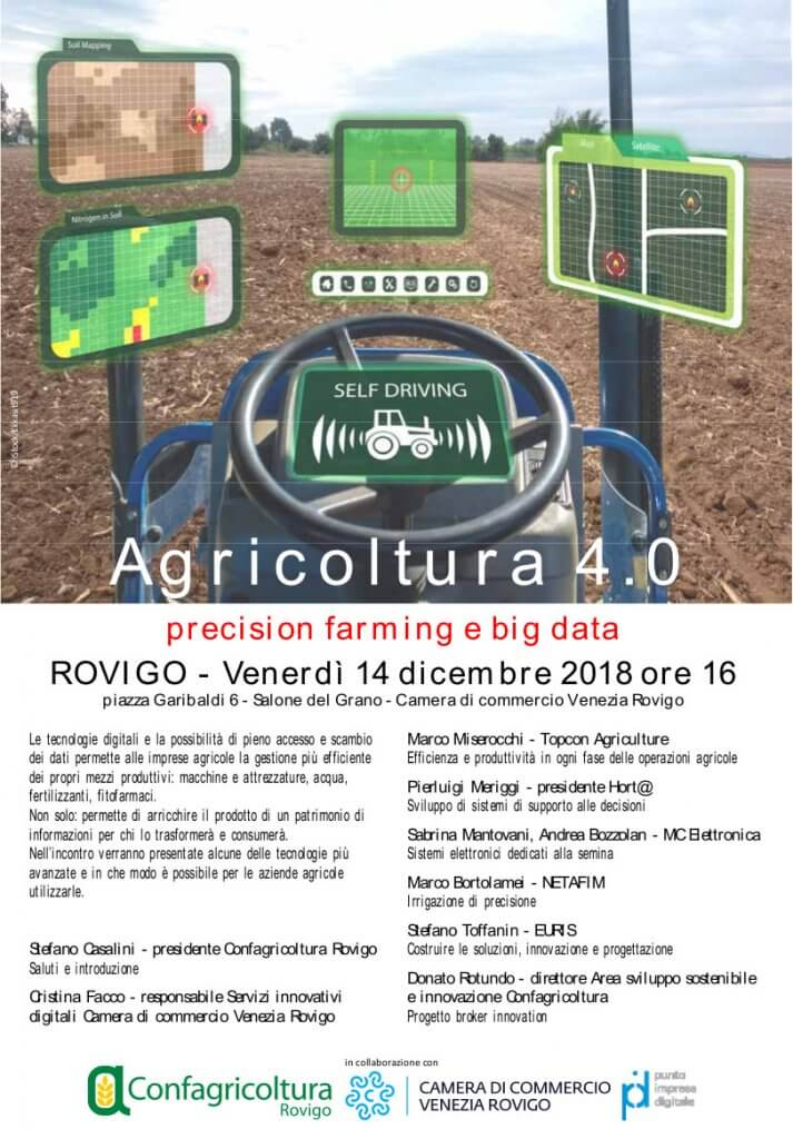 precision farming e big data